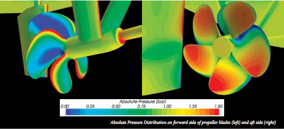 propeller design cfd